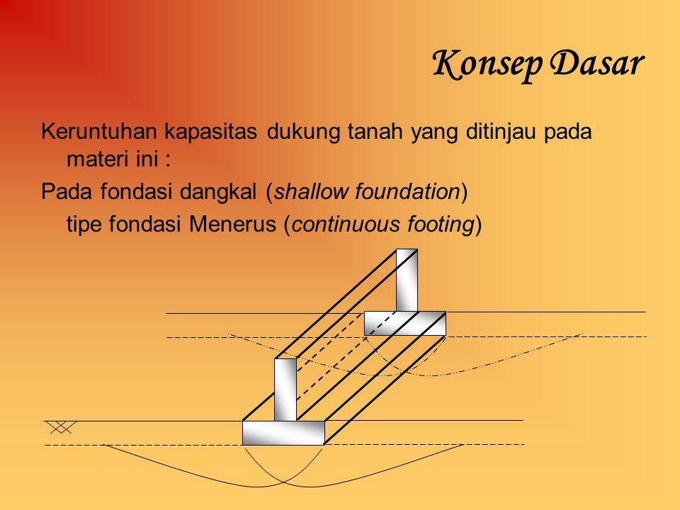 Keruntuhan kapasitas dukung tanah yang ditinjau pada materi ini : Pada fondasi dangkal (shallow foundation) tipe fondasi Menerus (continuous footing)