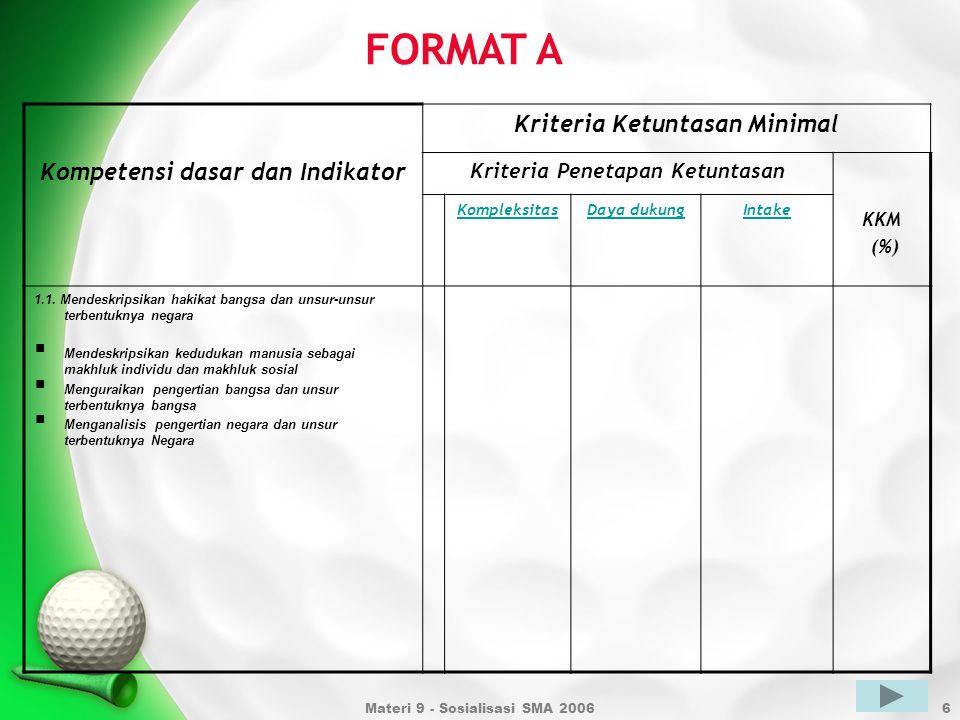 Materi 9 - Sosialisasi SMA 20066 Kompetensi dasar dan Indikator Kriteria Ketuntasan Minimal Kriteria Penetapan Ketuntasan KKM (%) KompleksitasDaya dukungIntake 1.1.