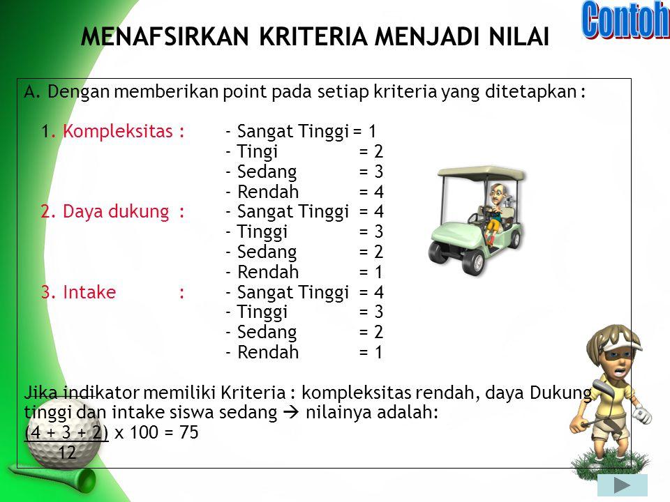 MENAFSIRKAN KRITERIA MENJADI NILAI A. Dengan memberikan point pada setiap kriteria yang ditetapkan : 1. Kompleksitas:- Sangat Tinggi = 1 - Tingi= 2 -