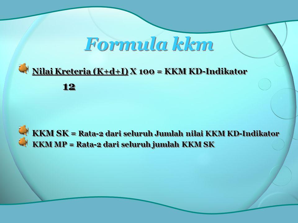Formula kkm Nilai Kreteria (K+d+I) X 100 = KKM KD-Indikator 12 KKM SK = Rata-2 dari seluruh Jumlah nilai KKM KD-Indikator KKM MP = Rata-2 dari seluruh