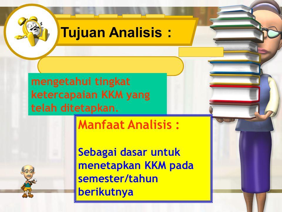 Tujuan Analisis : mengetahui tingkat ketercapaian KKM yang telah ditetapkan. Manfaat Analisis : Sebagai dasar untuk menetapkan KKM pada semester/tahun