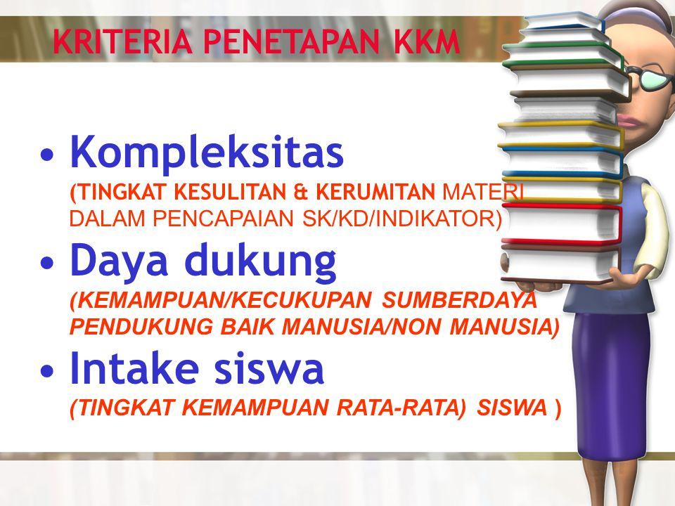 Kompleksitas (TINGKAT KESULITAN & KERUMITAN MATERI DALAM PENCAPAIAN SK/KD/INDIKATOR) Daya dukung ( KEMAMPUAN/KECUKUPAN SUMBERDAYA PENDUKUNG BAIK MANUS