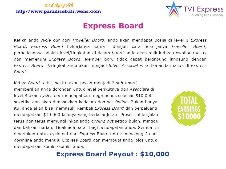 Ketika anda cycle out dari Traveller Board, anda akan mendapat posisi di level 1 Express Board.