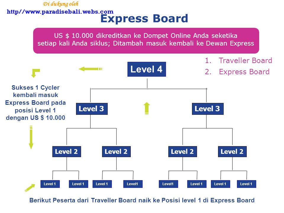 Express Board Berikut Peserta dari Traveller Board naik ke Posisi level 1 di Express Board US $ 10.000 dikreditkan ke Dompet Online Anda seketika setiap kali Anda siklus; Ditambah masuk kembali ke Dewan Express Level 2 Level 3 Level 4 Level 1 Level 2 Level 3 Level 1 Sukses 1 Cycler kembali masuk Express Board pada posisi Level 1 dengan US $ 10.000 Level 1 1.Traveller Board 2.Express Board Di dukung oleh http//www.paradisebali.webs.com