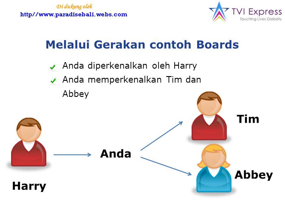 Melalui Gerakan contoh Boards Anda diperkenalkan oleh Harry Anda memperkenalkan Tim dan Abbey Anda Harry Tim Abbey Di dukung oleh http//www.paradisebali.webs.com