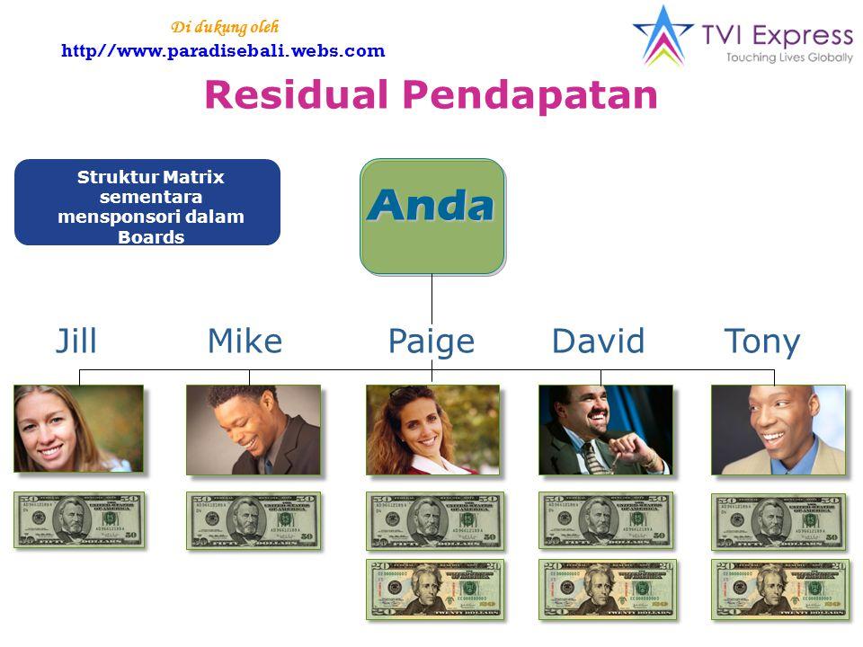 Anda Tony David Mike Jill Paige Residual Pendapatan Struktur Matrix sementara mensponsori dalam Boards Di dukung oleh http//www.paradisebali.webs.com