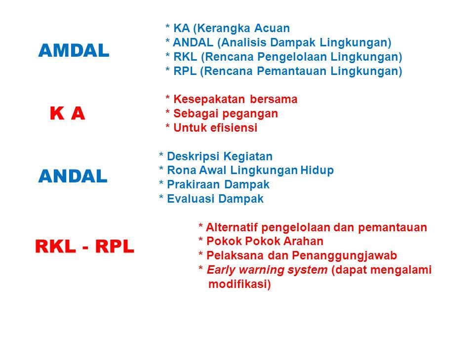 * KA (Kerangka Acuan * ANDAL (Analisis Dampak Lingkungan) * RKL (Rencana Pengelolaan Lingkungan) * RPL (Rencana Pemantauan Lingkungan) * Kesepakatan b