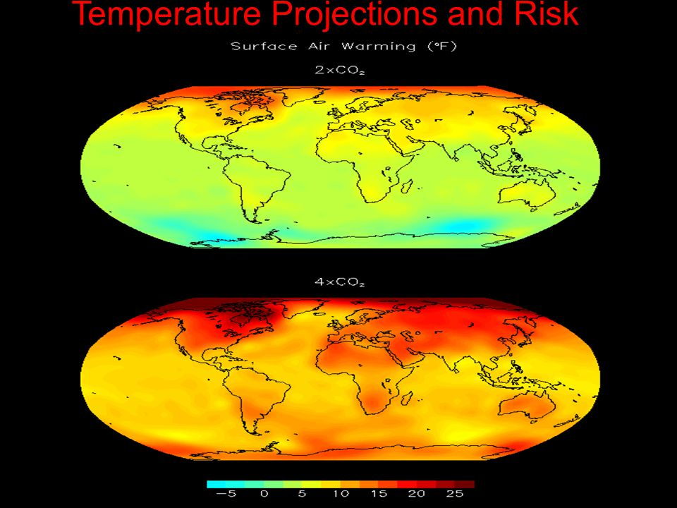 Temperature Projections and Risk