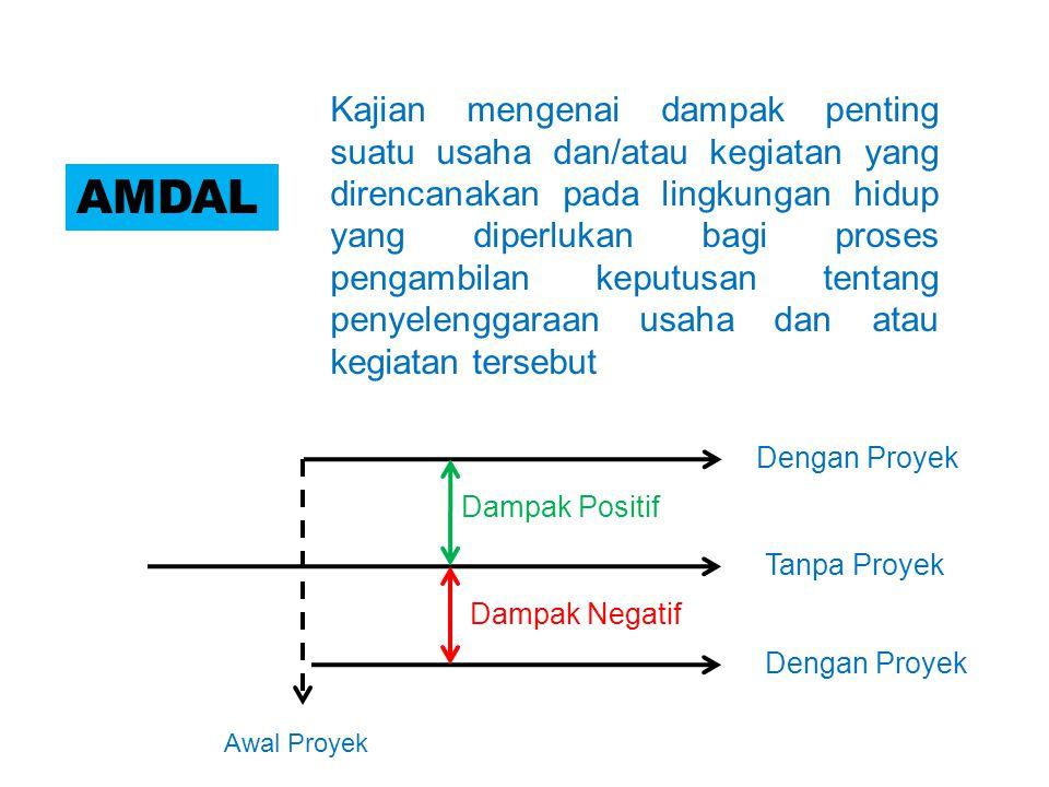 AMDAL Kajian mengenai dampak penting suatu usaha dan/atau kegiatan yang direncanakan pada lingkungan hidup yang diperlukan bagi proses pengambilan kep