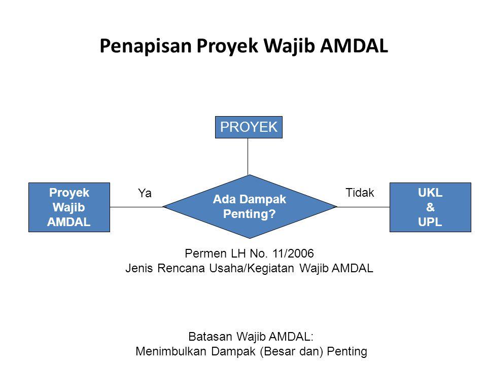 Penapisan Proyek Wajib AMDAL PROYEK Ada Dampak Penting? Ya Proyek Wajib AMDAL UKL & UPL Tidak Permen LH No. 11/2006 Jenis Rencana Usaha/Kegiatan Wajib