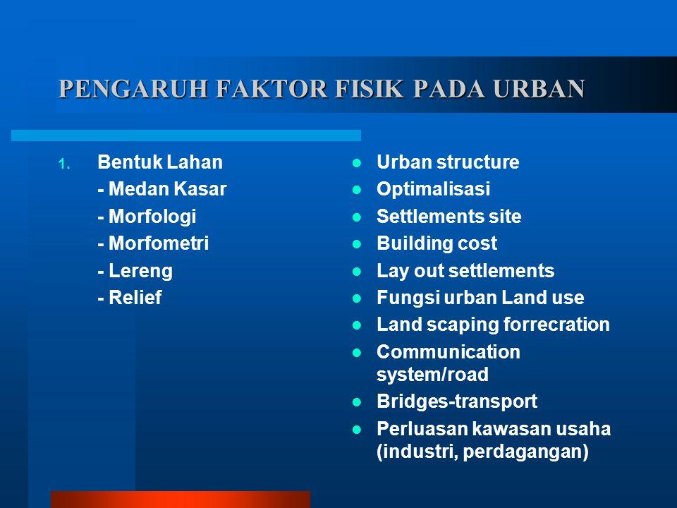 PENGARUH FAKTOR FISIK PADA URBAN 1. Bentuk Lahan - Medan Kasar - Morfologi - Morfometri - Lereng - Relief Urban structure Optimalisasi Settlements sit