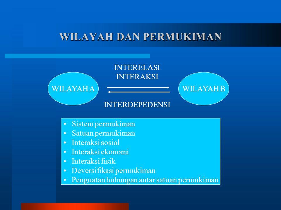 WILAYAH DAN PERMUKIMAN WILAYAH AWILAYAH B INTERELASI INTERAKSI INTERDEPEDENSI Sistem permukiman Satuan permukiman Interaksi sosial Interaksi ekonomi I