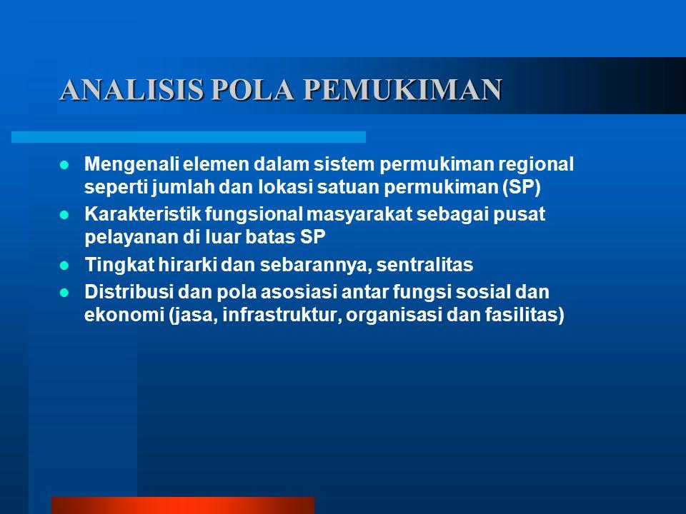 ANALISIS POLA PEMUKIMAN Mengenali elemen dalam sistem permukiman regional seperti jumlah dan lokasi satuan permukiman (SP) Karakteristik fungsional ma