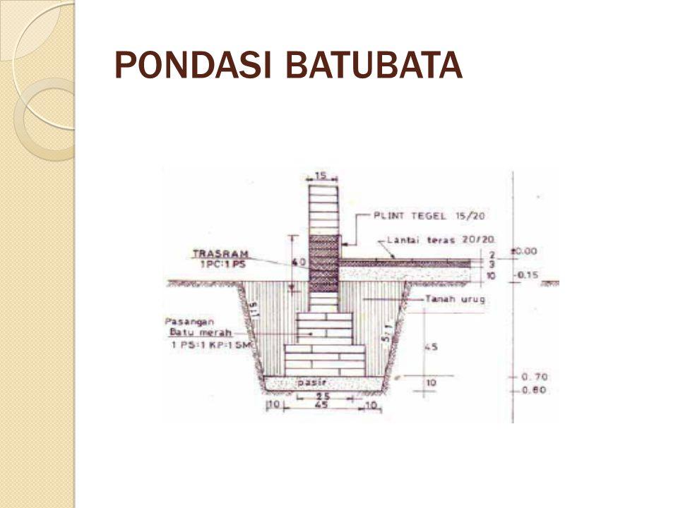 PONDASI BATUBATA