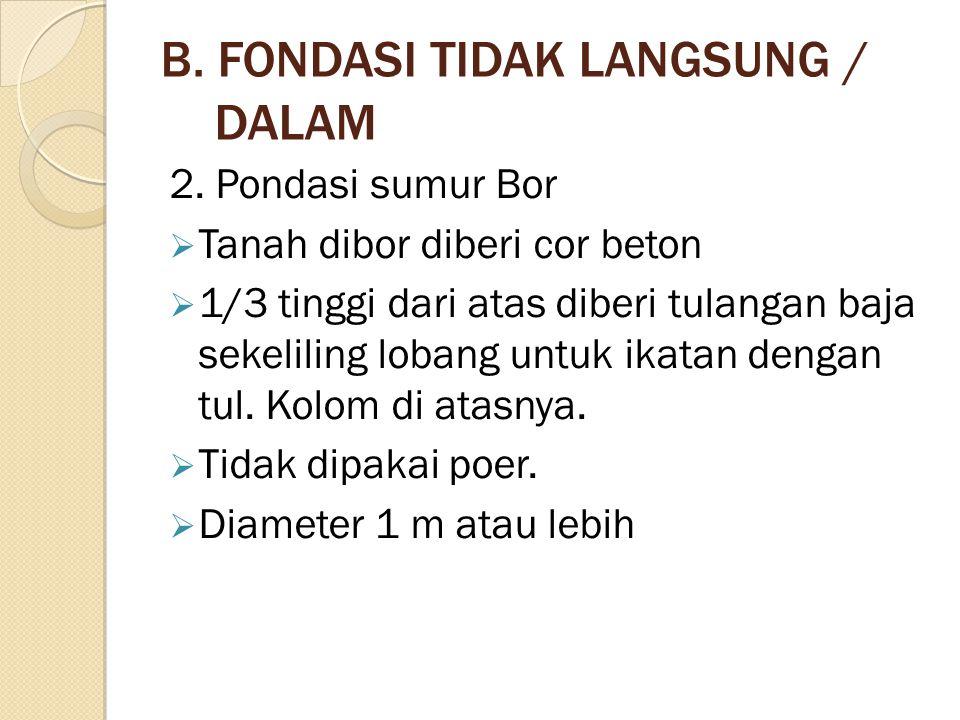 B.FONDASI TIDAK LANGSUNG / DALAM 2.