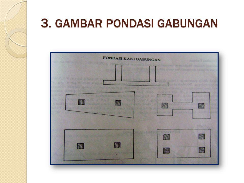 3. GAMBAR PONDASI GABUNGAN