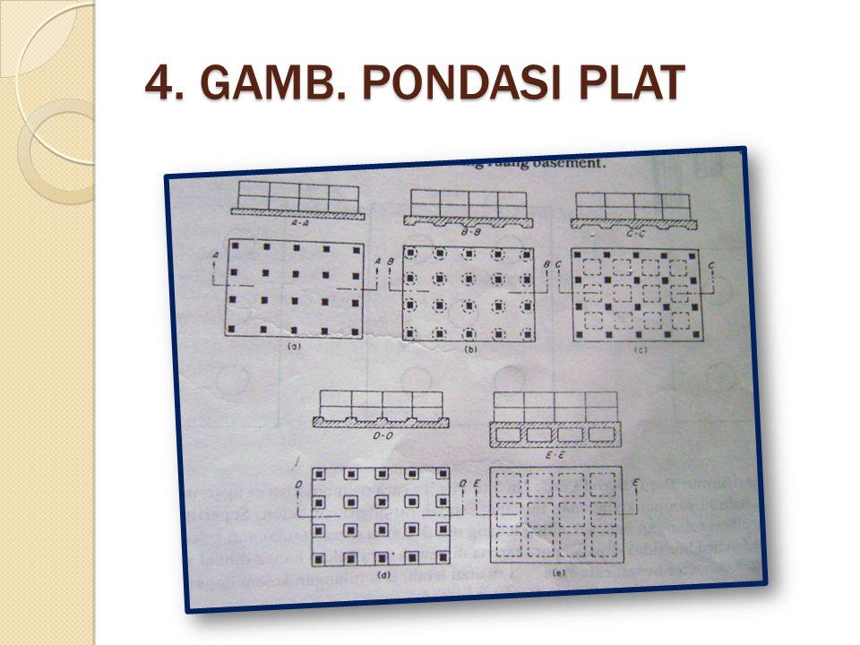 4. GAMB. PONDASI PLAT