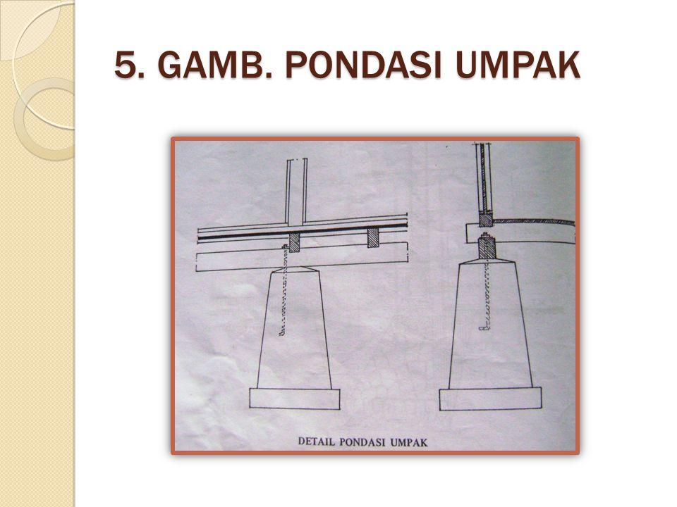 5. GAMB. PONDASI UMPAK