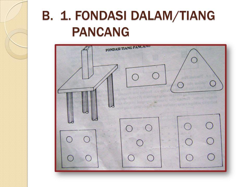 B. 1. FONDASI DALAM/TIANG PANCANG