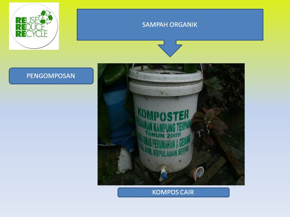 PENGELOALAAN 3R TERDIRI DARI Reuse berarti menggunakan kembali sampah yang masih dapat digunakan untuk fungsi yang sama ataupun fungsi lainnya. bagaim