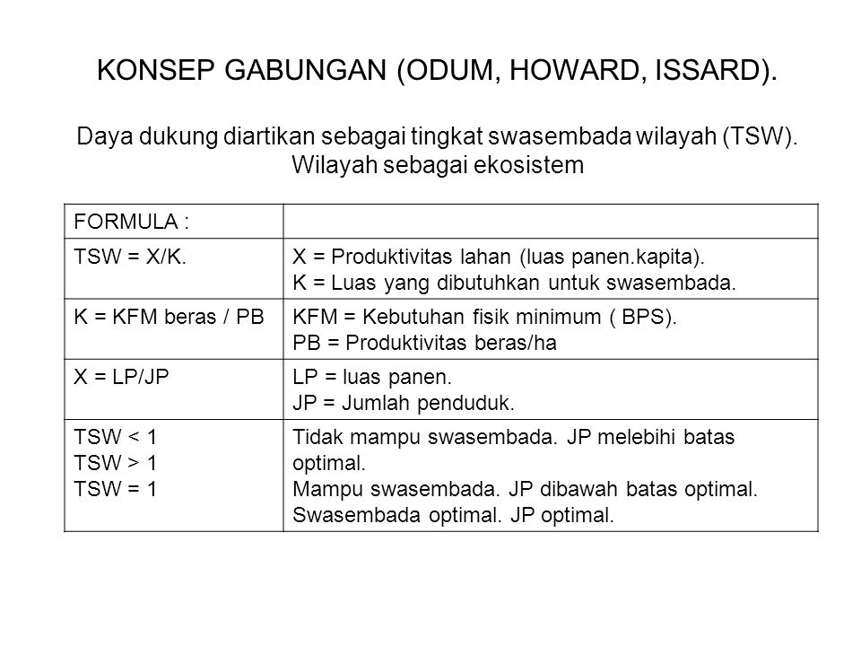 KONSEP GABUNGAN (ODUM, HOWARD, ISSARD). Daya dukung diartikan sebagai tingkat swasembada wilayah (TSW). Wilayah sebagai ekosistem FORMULA : TSW = X/K.