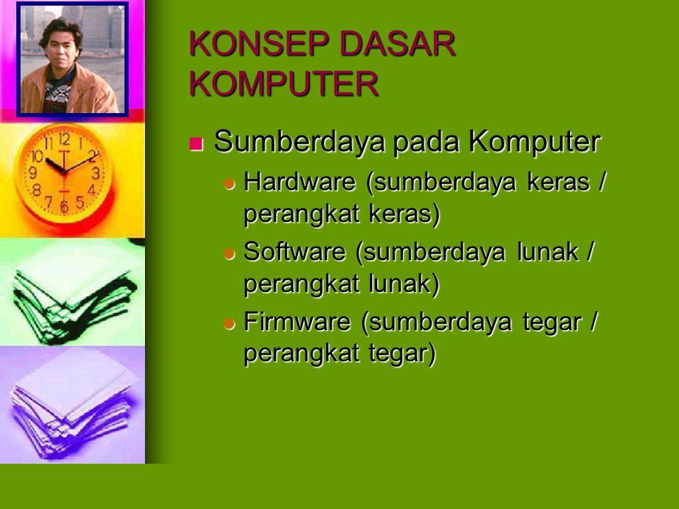 KONSEP DASAR KOMPUTER Sumberdaya pada Komputer Sumberdaya pada Komputer Hardware (sumberdaya keras / perangkat keras) Hardware (sumberdaya keras / per