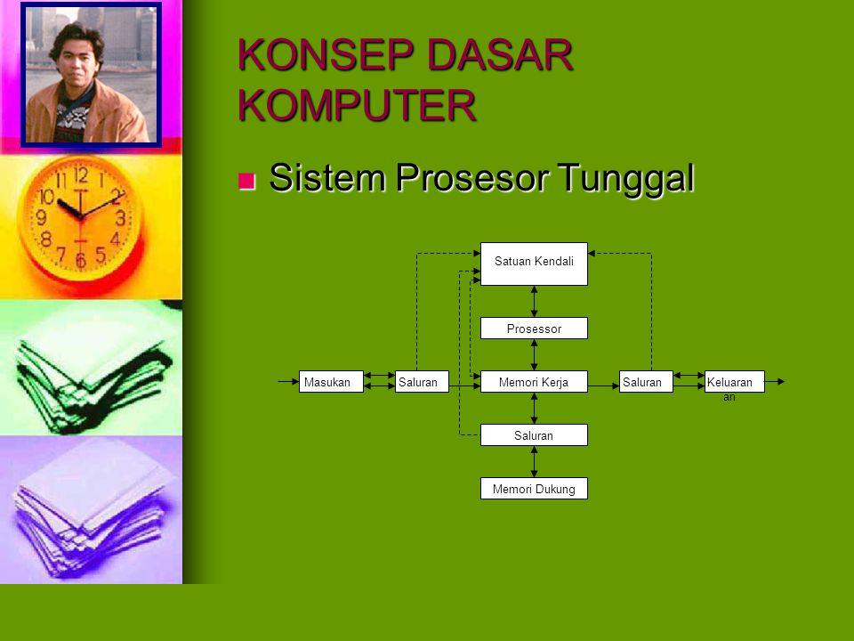 KONSEP DASAR KOMPUTER Sistem Prosesor Tunggal Sistem Prosesor Tunggal Satuan Kendali Prosessor Memori Kerja Saluran Memori Dukung SaluranMasukanSalura