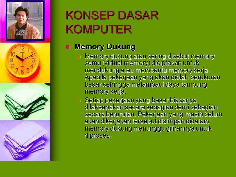 KONSEP DASAR KOMPUTER Memory Dukung Memory Dukung Memory dukung atau sering disebut memory semu (virtual memory) diciptakan untuk mendukung atau memba