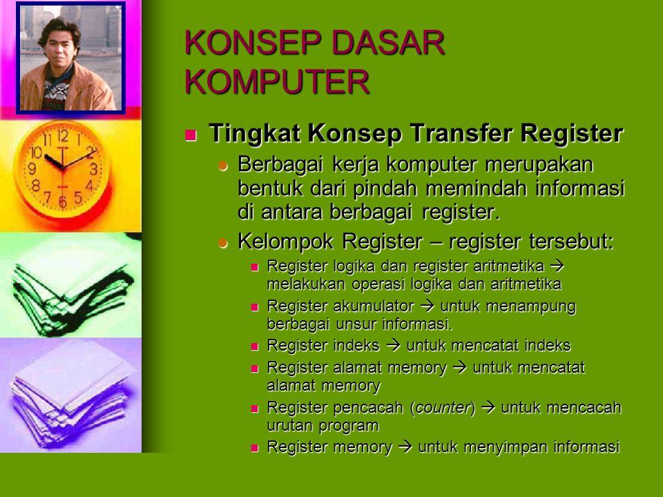 KONSEP DASAR KOMPUTER REGISTER REGISTER Register terdapat di dalam prosessor (mikroprosessor).