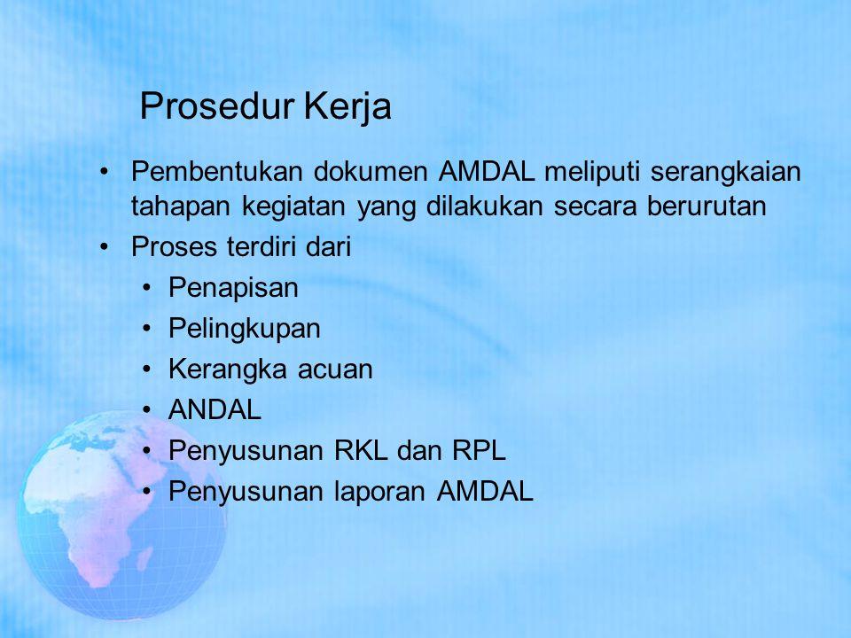 Prosedur Kerja Pembentukan dokumen AMDAL meliputi serangkaian tahapan kegiatan yang dilakukan secara berurutan Proses terdiri dari Penapisan Pelingkup