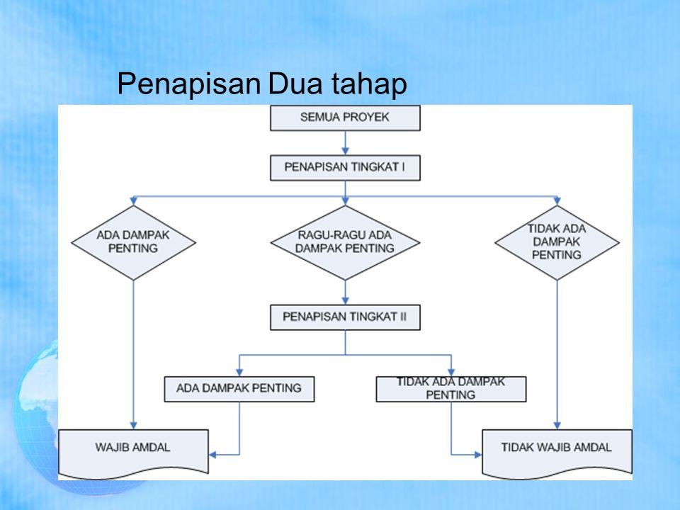 Penapisan Dua tahap