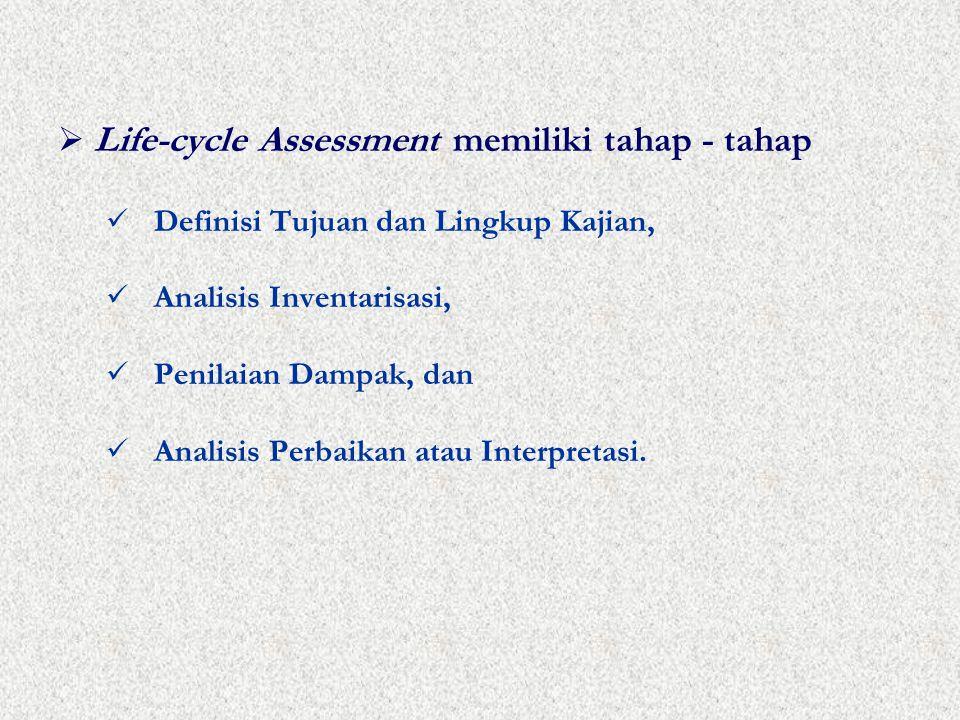  Life-cycle Assessment memiliki tahap - tahap Definisi Tujuan dan Lingkup Kajian, Analisis Inventarisasi, Penilaian Dampak, dan Analisis Perbaikan atau Interpretasi.
