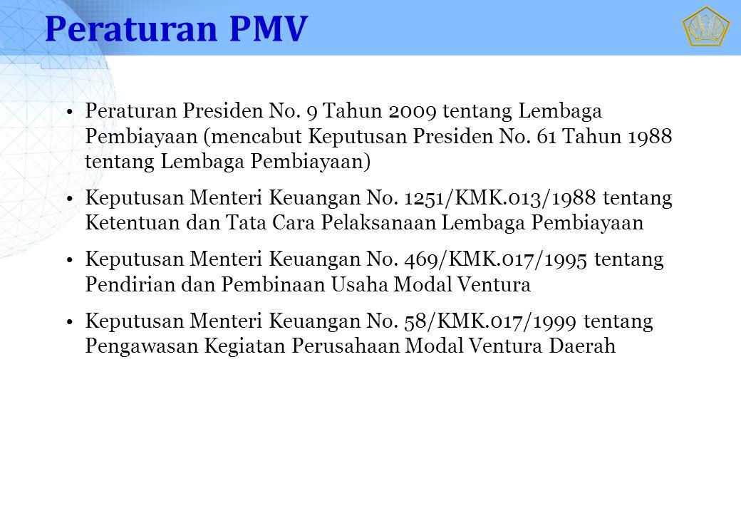 Peraturan PMV Peraturan Presiden No.