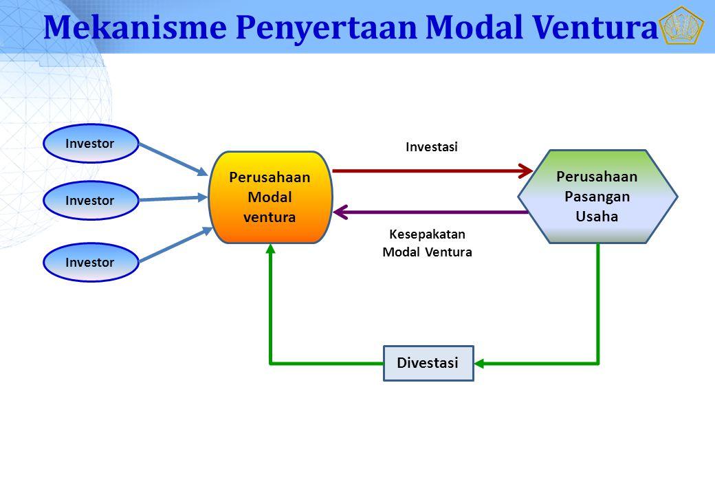 Mekanisme Penyertaan Modal Ventura Investor Divestasi Investasi Kesepakatan Modal Ventura Perusahaan Modal ventura Perusahaan Pasangan Usaha