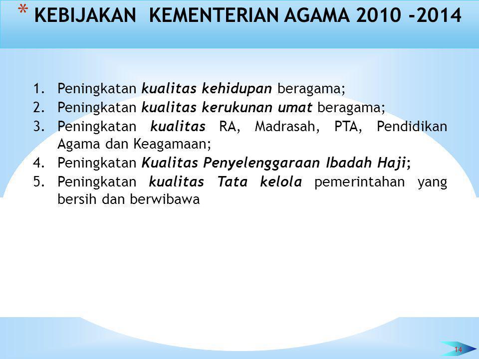 * KEBIJAKAN KEMENTERIAN AGAMA 2010 -2014 14 1.Peningkatan kualitas kehidupan beragama; 2.Peningkatan kualitas kerukunan umat beragama; 3.Peningkatan k