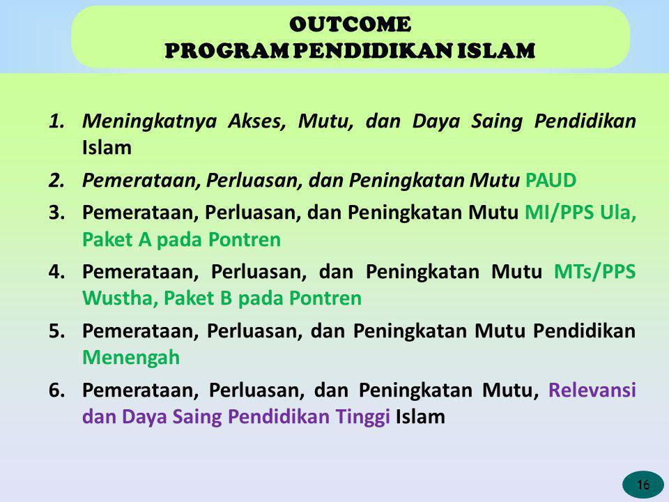OUTCOME PROGRAM PENDIDIKAN ISLAM 1.Meningkatnya Akses, Mutu, dan Daya Saing Pendidikan Islam 2.Pemerataan, Perluasan, dan Peningkatan Mutu PAUD 3.Pemerataan, Perluasan, dan Peningkatan Mutu MI/PPS Ula, Paket A pada Pontren 4.Pemerataan, Perluasan, dan Peningkatan Mutu MTs/PPS Wustha, Paket B pada Pontren 5.Pemerataan, Perluasan, dan Peningkatan Mutu Pendidikan Menengah 6.Pemerataan, Perluasan, dan Peningkatan Mutu, Relevansi dan Daya Saing Pendidikan Tinggi Islam 16
