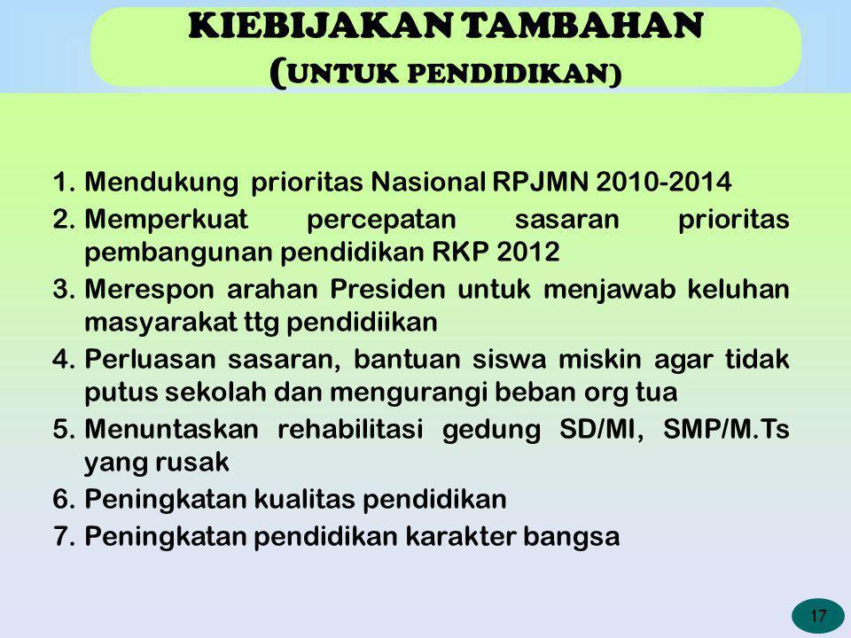 KIEBIJAKAN TAMBAHAN ( UNTUK PENDIDIKAN) 1.Mendukung prioritas Nasional RPJMN 2010-2014 2.Memperkuat percepatan sasaran prioritas pembangunan pendidika
