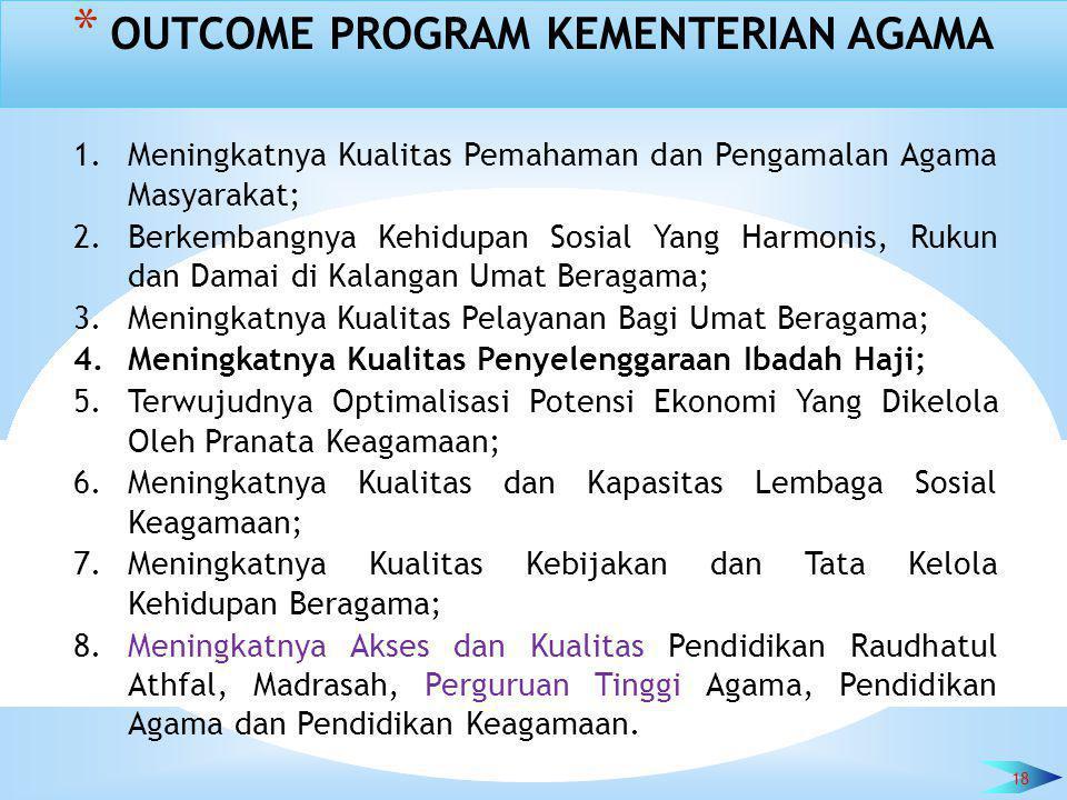 * OUTCOME PROGRAM KEMENTERIAN AGAMA 18 1.Meningkatnya Kualitas Pemahaman dan Pengamalan Agama Masyarakat; 2.Berkembangnya Kehidupan Sosial Yang Harmon