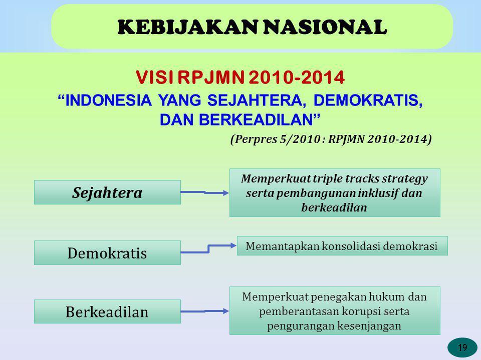 Sejahtera Demokratis Berkeadilan Memperkuat triple tracks strategy serta pembangunan inklusif dan berkeadilan Memantapkan konsolidasi demokrasi Memperkuat penegakan hukum dan pemberantasan korupsi serta pengurangan kesenjangan KEBIJAKAN NASIONAL VISI RPJMN 2010-2014 INDONESIA YANG SEJAHTERA, DEMOKRATIS, DAN BERKEADILAN (Perpres 5/2010 : RPJMN 2010-2014) 19