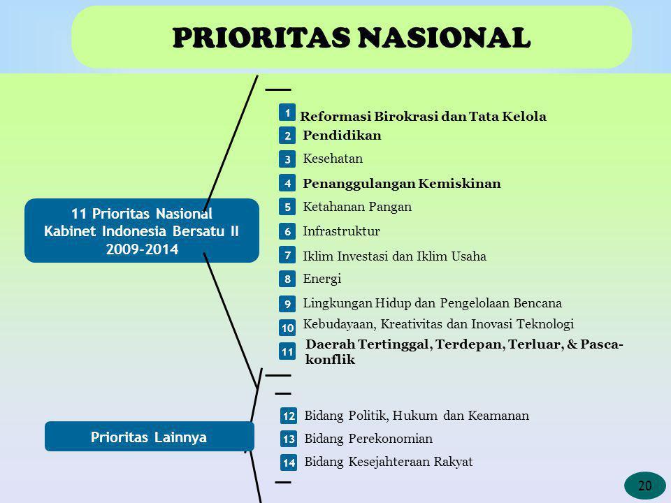 PRIORITAS NASIONAL Reformasi Birokrasi dan Tata Kelola Kebudayaan, Kreativitas dan Inovasi Teknologi 1 2 Pendidikan 3 Kesehatan 4 Penanggulangan Kemiskinan 5 Ketahanan Pangan 6 Infrastruktur 7 Iklim Investasi dan Iklim Usaha 8 Energi 9 Lingkungan Hidup dan Pengelolaan Bencana 10 Daerah Tertinggal, Terdepan, Terluar, & Pasca- konflik 11 Prioritas Nasional Kabinet Indonesia Bersatu II 2009-2014 11 12 Bidang Politik, Hukum dan Keamanan 13 Bidang Perekonomian 14 Bidang Kesejahteraan Rakyat Prioritas Lainnya 20