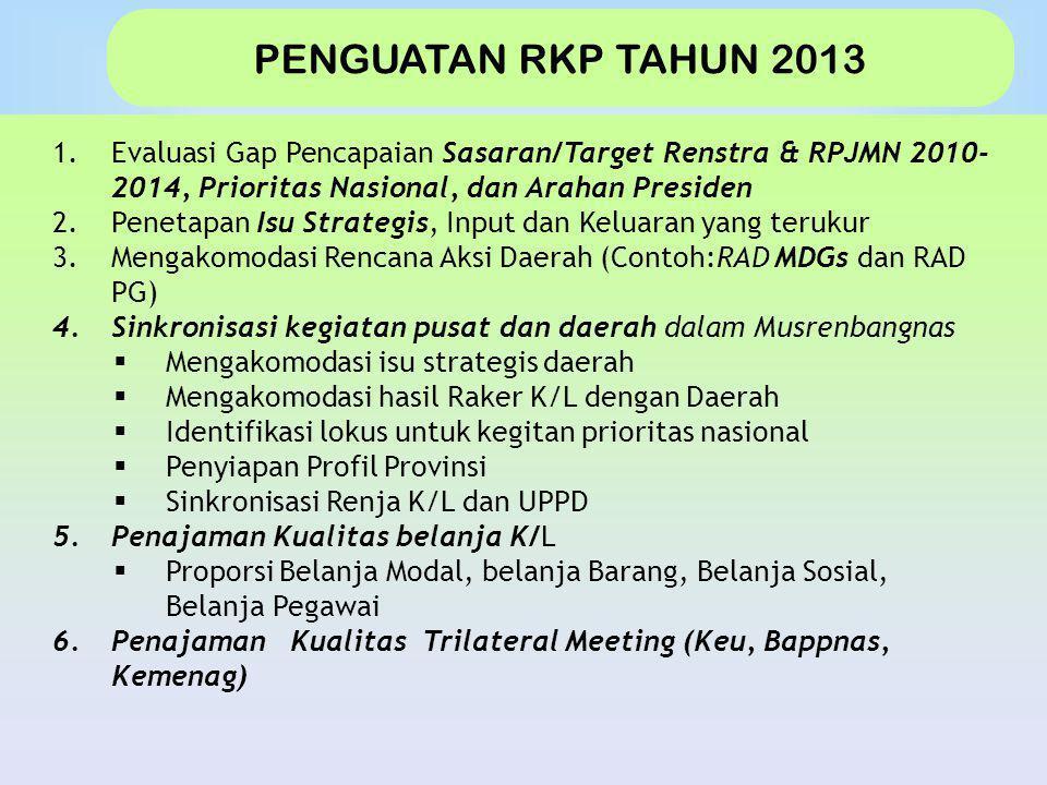 PENGUATAN RKP TAHUN 2013 1.Evaluasi Gap Pencapaian Sasaran/Target Renstra & RPJMN 2010- 2014, Prioritas Nasional, dan Arahan Presiden 2.Penetapan Isu