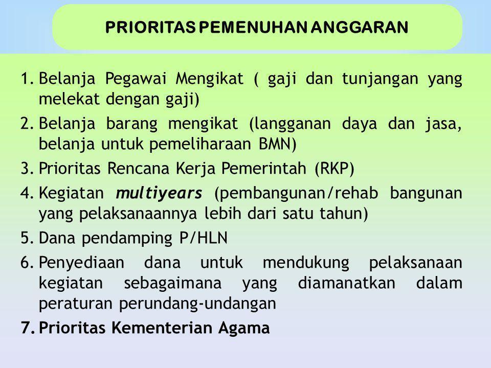 PRIORITAS PEMENUHAN ANGGARAN 1.Belanja Pegawai Mengikat ( gaji dan tunjangan yang melekat dengan gaji) 2.Belanja barang mengikat (langganan daya dan jasa, belanja untuk pemeliharaan BMN) 3.Prioritas Rencana Kerja Pemerintah (RKP) 4.Kegiatan multiyears (pembangunan/rehab bangunan yang pelaksanaannya lebih dari satu tahun) 5.Dana pendamping P/HLN 6.Penyediaan dana untuk mendukung pelaksanaan kegiatan sebagaimana yang diamanatkan dalam peraturan perundang-undangan 7.Prioritas Kementerian Agama