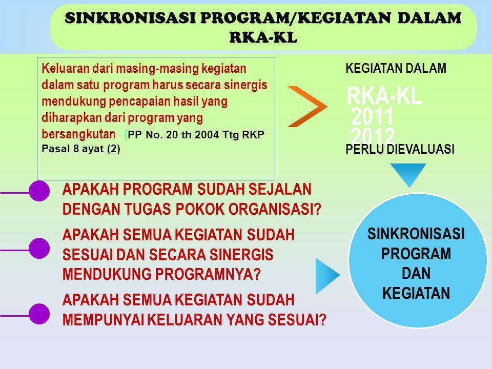 Keluaran dari masing-masing kegiatan dalam satu program harus secara sinergis mendukung pencapaian hasil yang diharapkan dari program yang bersangkutan.