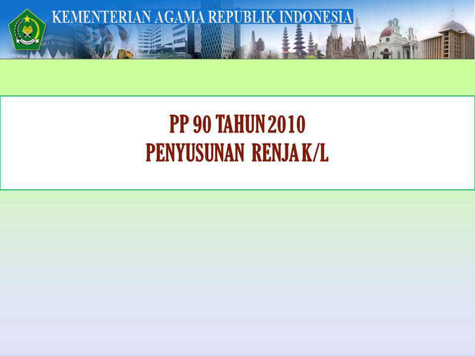 PP 90 TAHUN 2010 PENYUSUNAN RENJA K/L