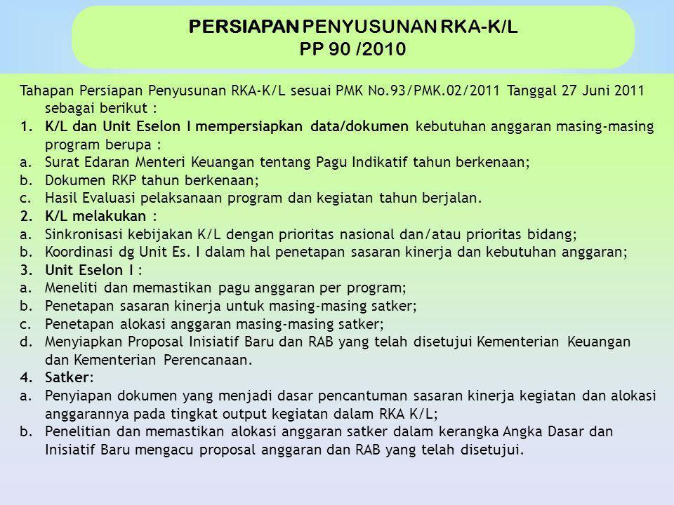 Tahapan Persiapan Penyusunan RKA-K/L sesuai PMK No.93/PMK.02/2011 Tanggal 27 Juni 2011 sebagai berikut : 1.K/L dan Unit Eselon I mempersiapkan data/do