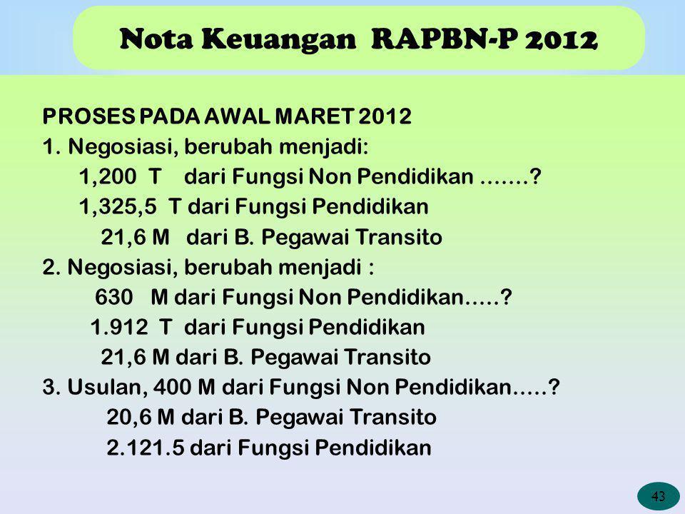 Nota Keuangan RAPBN-P 2012 PROSES PADA AWAL MARET 2012 1.Negosiasi, berubah menjadi: 1,200 T dari Fungsi Non Pendidikan.......? 1,325,5 T dari Fungsi