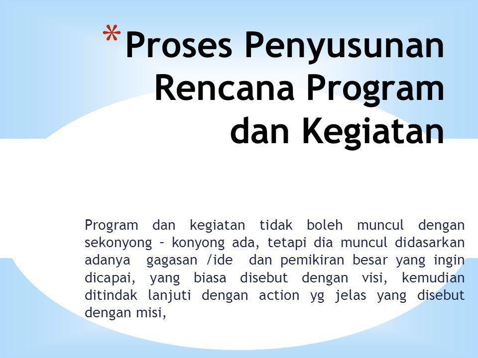 * Proses Penyusunan Rencana Program dan Kegiatan Program dan kegiatan tidak boleh muncul dengan sekonyong – konyong ada, tetapi dia muncul didasarkan