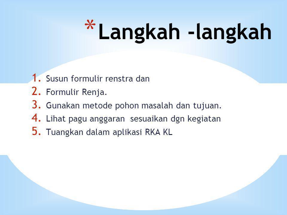 * Langkah -langkah 1. Susun formulir renstra dan 2. Formulir Renja. 3. Gunakan metode pohon masalah dan tujuan. 4. Lihat pagu anggaran sesuaikan dgn k