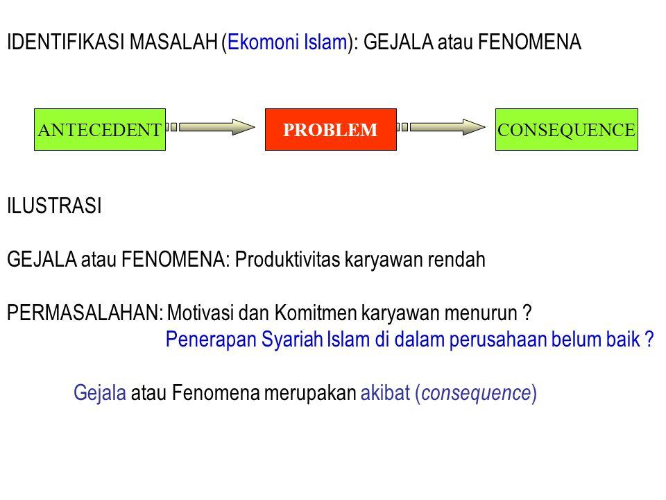 IDENTIFIKASI MASALAH (Ek. Konvensional): GEJALA atau FENOMENA ANTECEDENTPROBLEMCONSEQUENCE ILUSTRASI : GEJALA atau FENOMENA: Produktivitas karyawan re