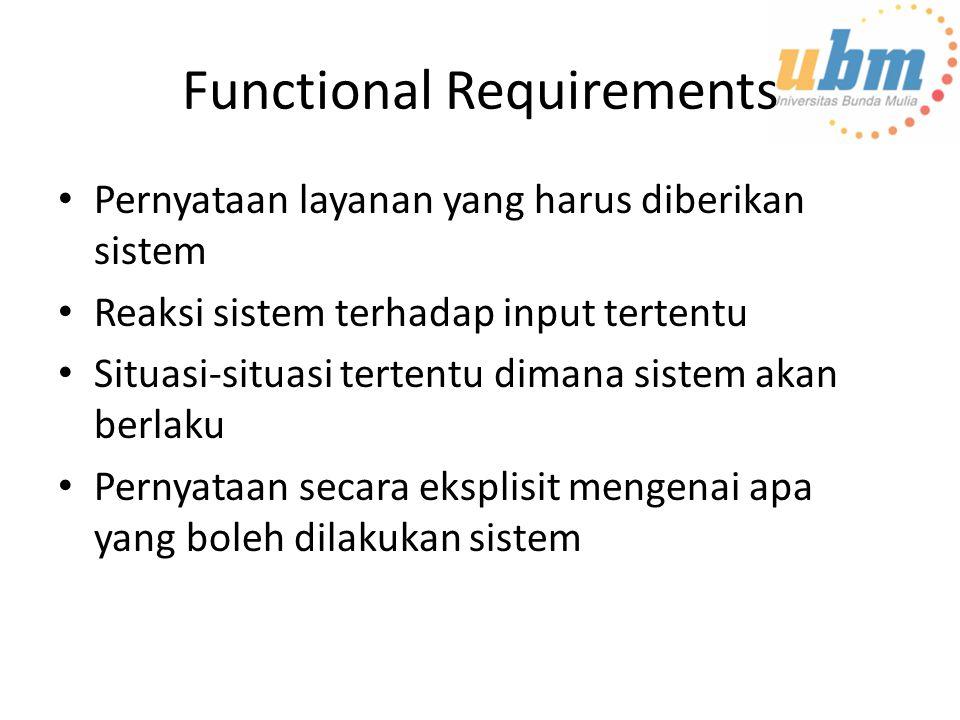 Functional Requirements Pernyataan layanan yang harus diberikan sistem Reaksi sistem terhadap input tertentu Situasi-situasi tertentu dimana sistem akan berlaku Pernyataan secara eksplisit mengenai apa yang boleh dilakukan sistem